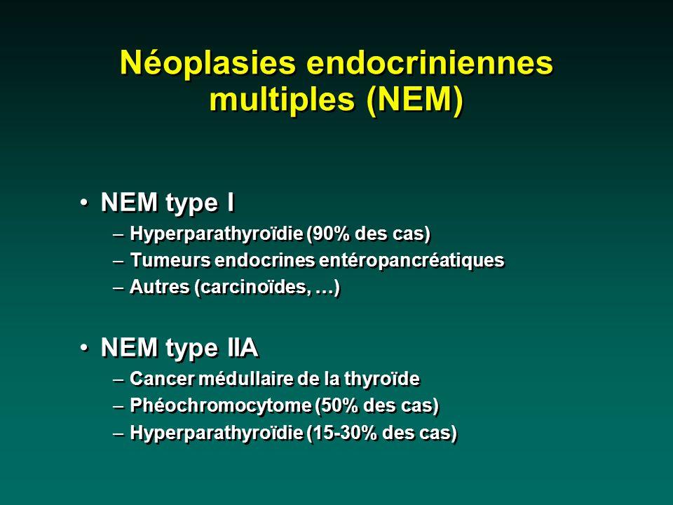 Néoplasies endocriniennes multiples (NEM) NEM type I –Hyperparathyroïdie (90% des cas) –Tumeurs endocrines entéropancréatiques –Autres (carcinoïdes, …