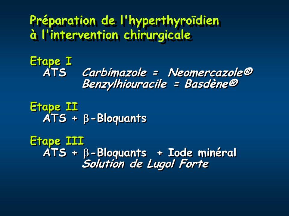 Préparation de l'hyperthyroïdien à l'intervention chirurgicale Etape I ATSCarbimazole = Neomercazole® Benzylhiouracile = Basdène® Etape II ATS + -Bloq