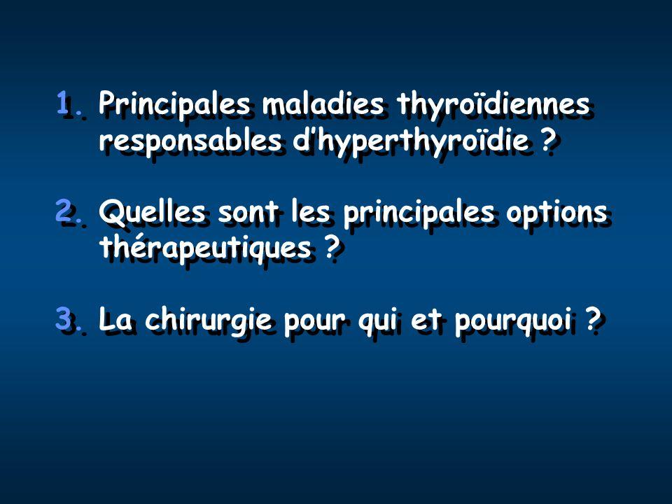 1.Principales maladies thyroïdiennes responsables dhyperthyroïdie ? 2.Quelles sont les principales options thérapeutiques ? 3.La chirurgie pour qui et