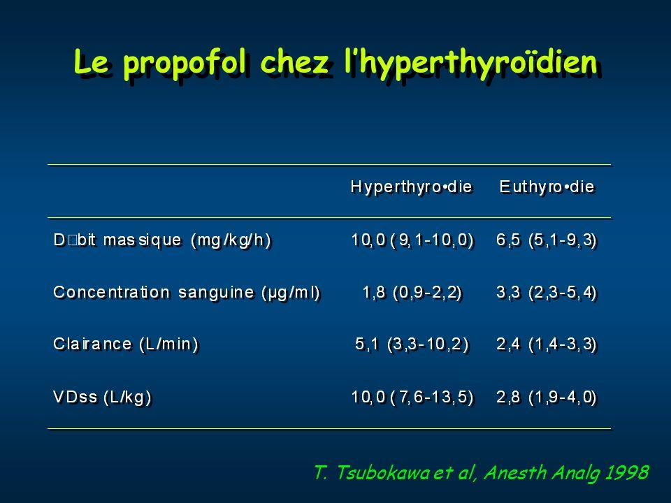 Le propofol chez lhyperthyroïdien T. Tsubokawa et al, Anesth Analg 1998