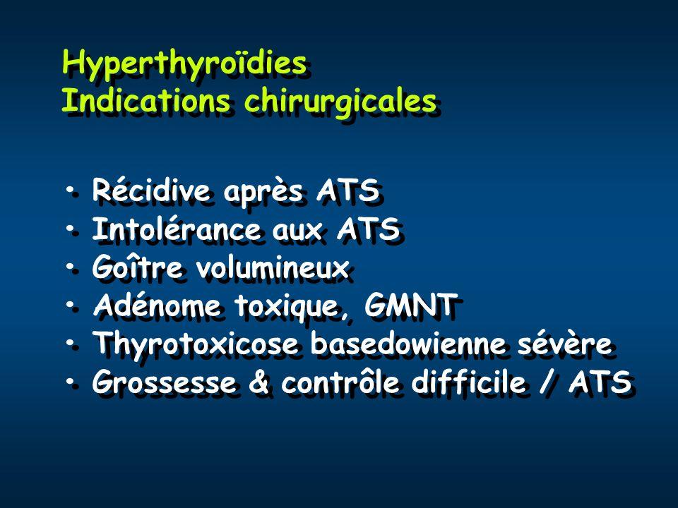 Traitement de la crise aiguë thyrotoxique Traitements symptomatiques Réduire la biosynthèse hormonale = ATS Inhiber la libération hormonale = Iode Inhiber les effets périphériques = - IV Inhiber les effets périphériques = - IV Echanges plasmatiques Corticoïdes = dexamethasone Thyroïdectomie Eradiquer la cause (infection)