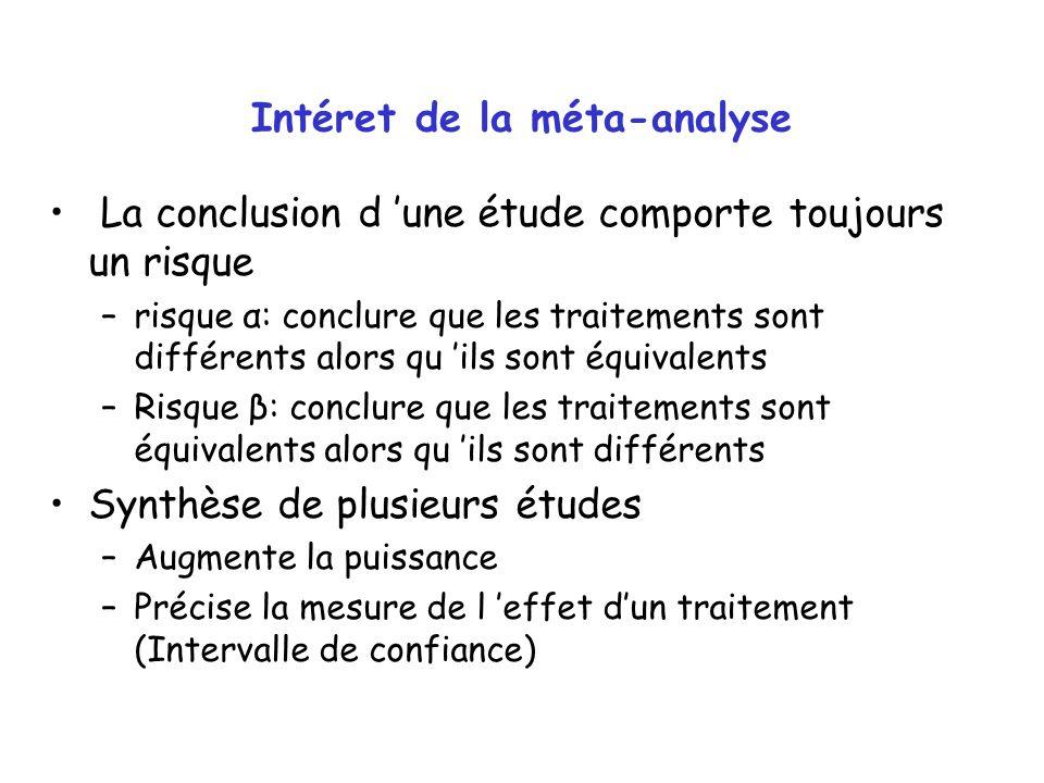 Intéret de la méta-analyse La conclusion d une étude comporte toujours un risque –risque α: conclure que les traitements sont différents alors qu ils