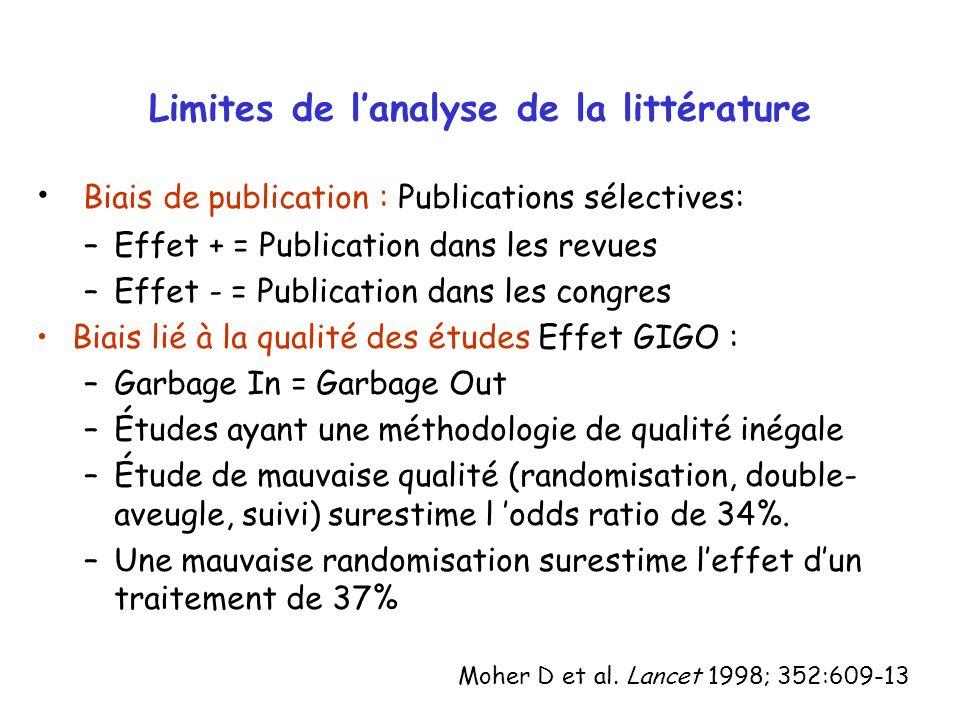 Limites de lanalyse de la littérature Biais de publication : Publications sélectives: –Effet + = Publication dans les revues –Effet - = Publication da