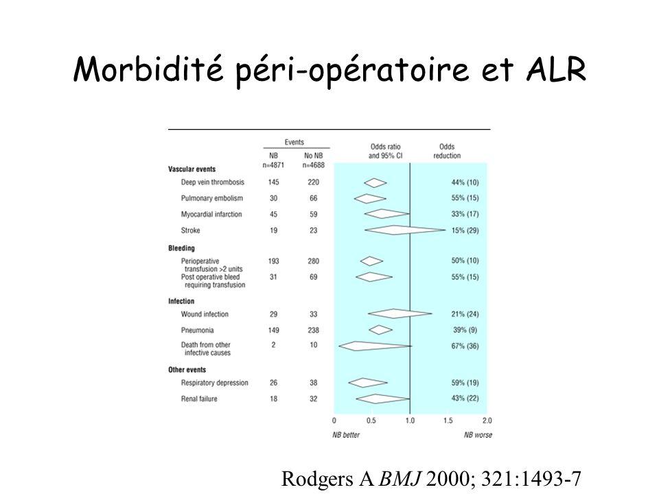 Morbidité péri-opératoire et ALR Rodgers A BMJ 2000; 321:1493-7