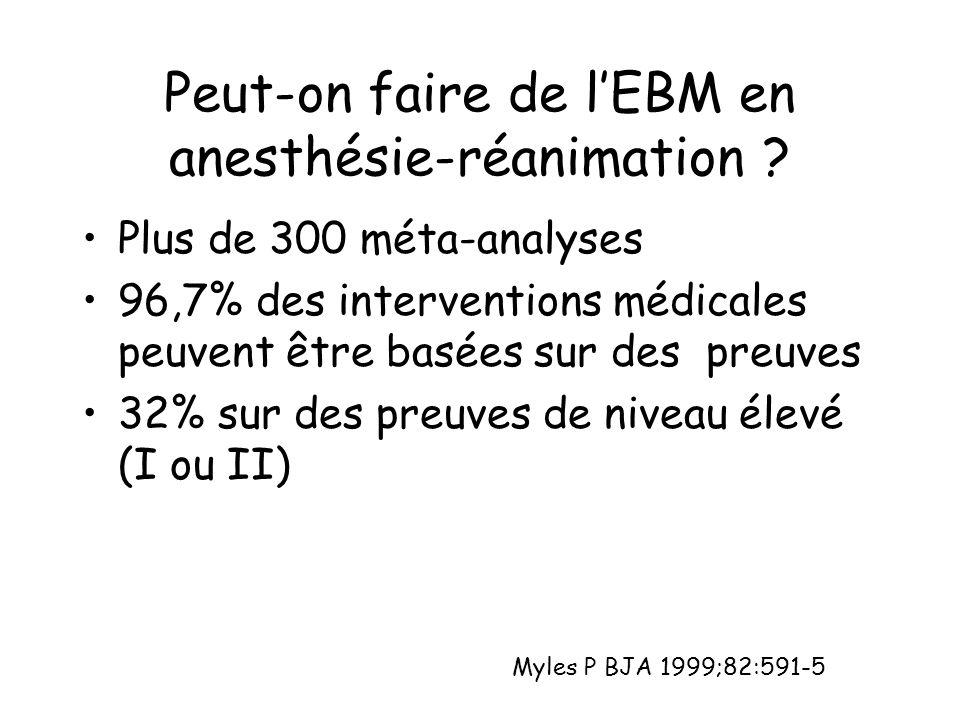 Peut-on faire de lEBM en anesthésie-réanimation ? Plus de 300 méta-analyses 96,7% des interventions médicales peuvent être basées sur des preuves 32%