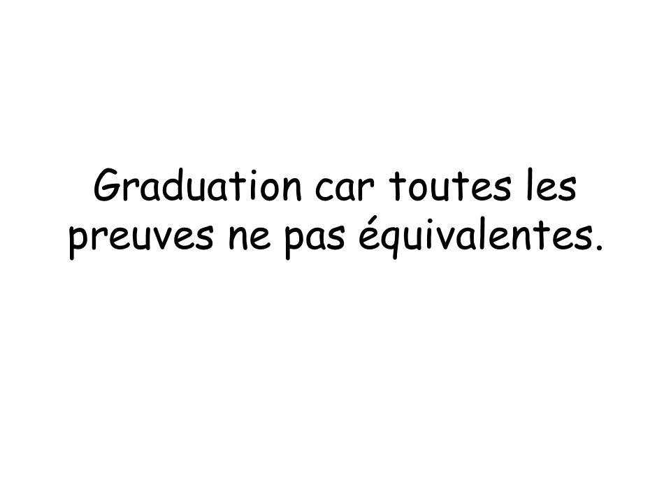 Graduation car toutes les preuves ne pas équivalentes.