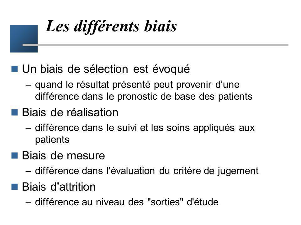 Les différents biais Un biais de sélection est évoqué –quand le résultat présenté peut provenir dune différence dans le pronostic de base des patients
