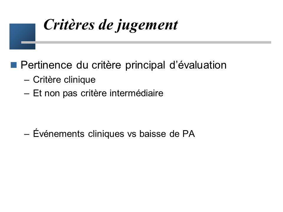 Critères de jugement Pertinence du critère principal dévaluation –Critère clinique –Et non pas critère intermédiaire –Événements cliniques vs baisse d