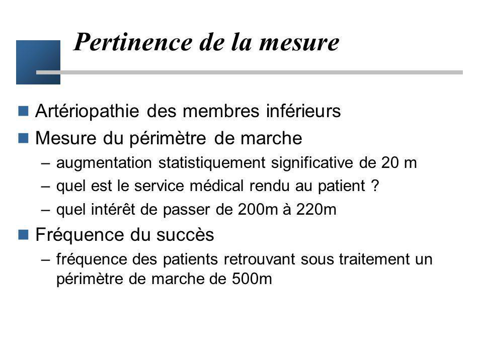 Pertinence de la mesure Artériopathie des membres inférieurs Mesure du périmètre de marche –augmentation statistiquement significative de 20 m –quel e