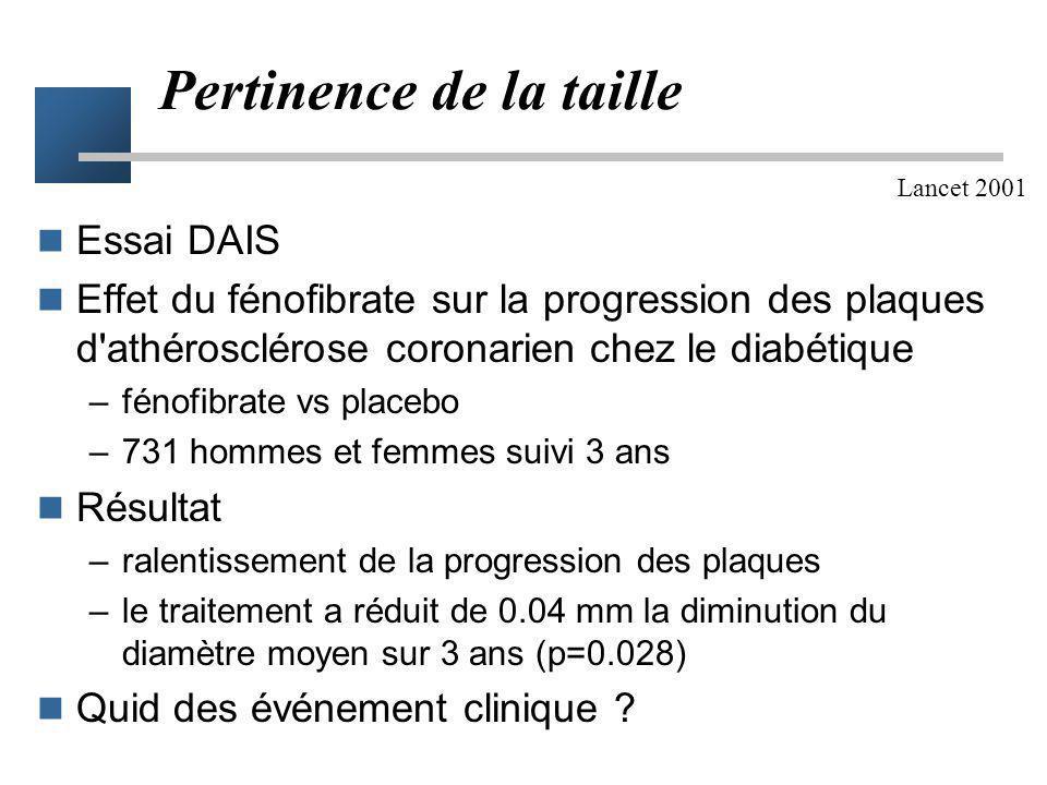 Pertinence de la taille Essai DAIS Effet du fénofibrate sur la progression des plaques d'athérosclérose coronarien chez le diabétique –fénofibrate vs