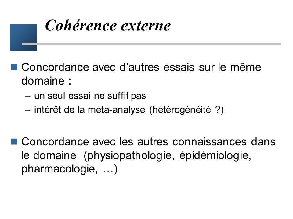 Concordance avec dautres essais sur le même domaine : –un seul essai ne suffit pas –intérêt de la méta-analyse (hétérogénéité ?) Concordance avec les