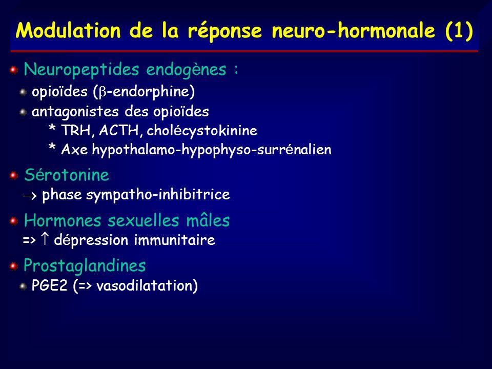 Modulation de la réponse neuro-hormonale (1) Neuropeptides endog è nes : opio ï des ( -endorphine) antagonistes des opio ï des * TRH, ACTH, chol é cys