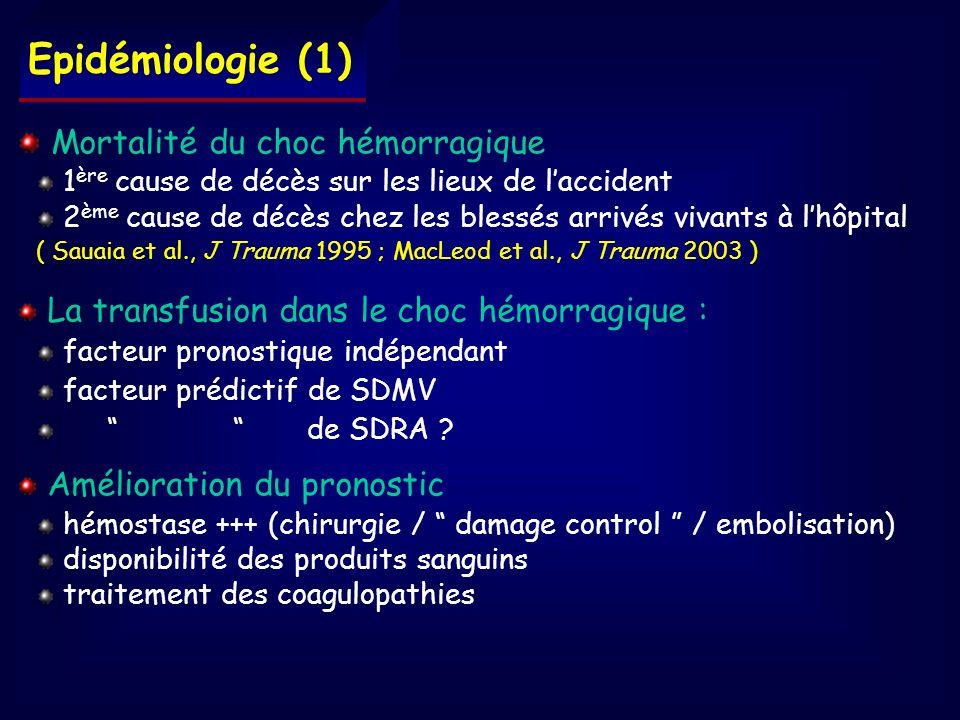Epidémiologie (1) Mortalité du choc hémorragique 1 ère cause de décès sur les lieux de laccident 2 ème cause de décès chez les blessés arrivés vivants