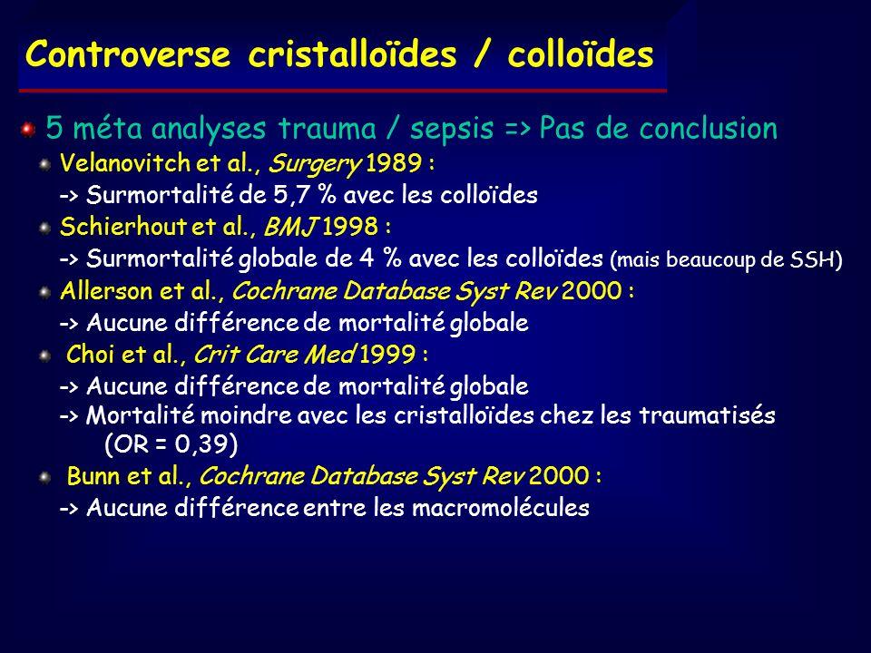 5 méta analyses trauma / sepsis => Pas de conclusion Velanovitch et al., Surgery 1989 : -> Surmortalité de 5,7 % avec les colloïdes Schierhout et al.,