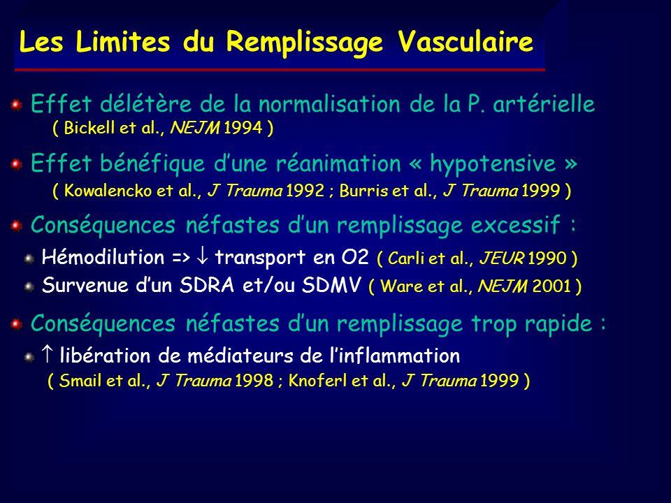 Les Limites du Remplissage Vasculaire Effet délétère de la normalisation de la P. artérielle ( Bickell et al., NEJM 1994 ) Effet bénéfique dune réanim