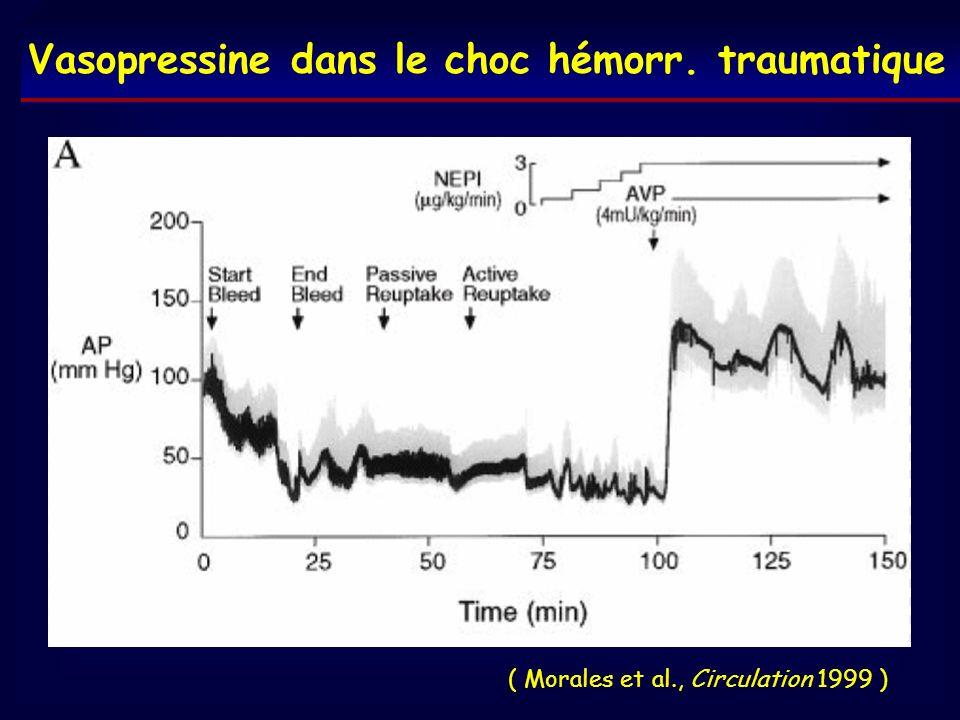 ( Morales et al., Circulation 1999 ) Vasopressine dans le choc hémorr. traumatique