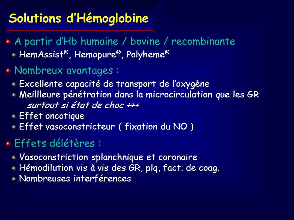 A partir dHb humaine / bovine / recombinante HemAssist ®, Hemopure ®, Polyheme ® Nombreux avantages : Excellente capacité de transport de loxygène Mei