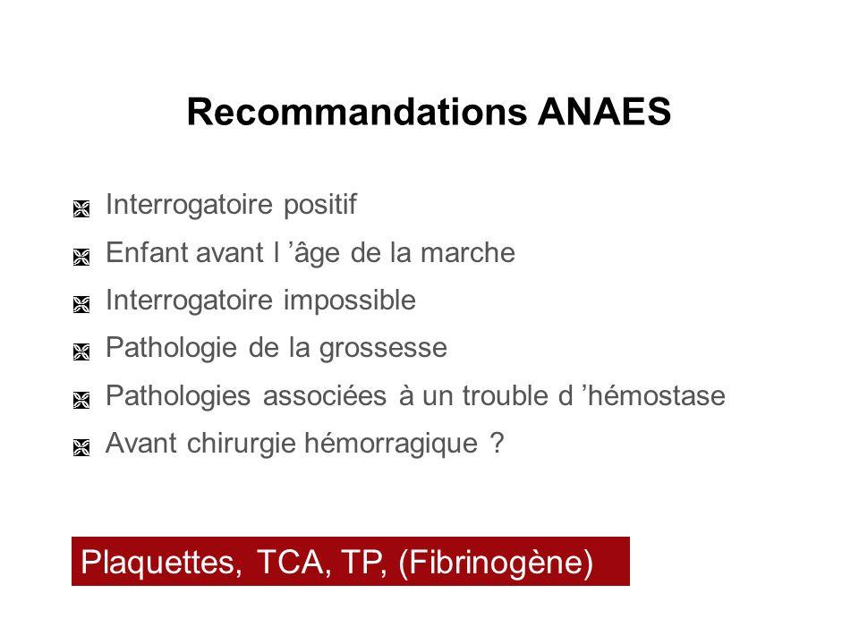 Recommandations ANAES Interrogatoire positif Enfant avant l âge de la marche Interrogatoire impossible Pathologie de la grossesse Pathologies associée