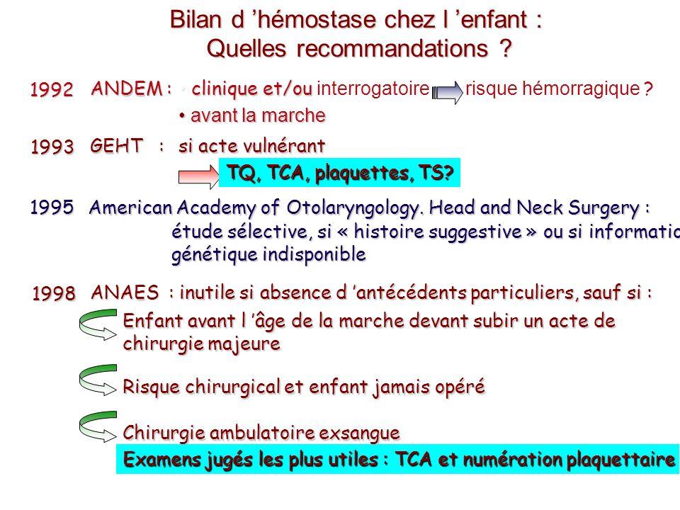 Bilan d hémostase chez l enfant : Quelles recommandations ? 1992 ANDEM : clinique et/ou clinique et/ou interrogatoirerisque hémorragique ? avant la ma