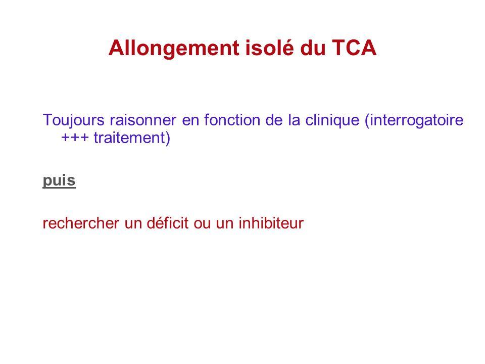 Allongement isolé du TCA Toujours raisonner en fonction de la clinique (interrogatoire +++ traitement) puis rechercher un déficit ou un inhibiteur