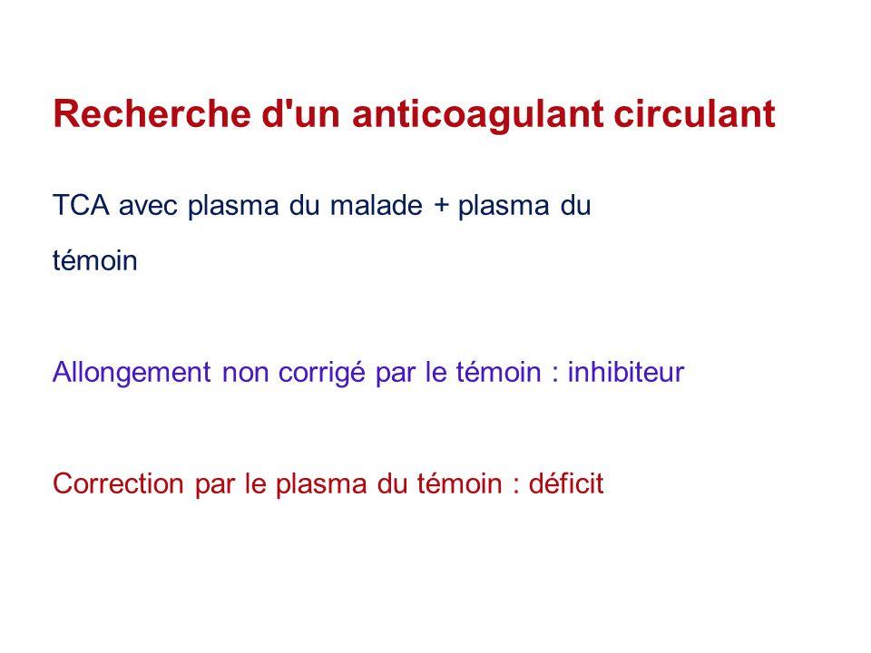 Recherche d'un anticoagulant circulant TCA avec plasma du malade + plasma du témoin Allongement non corrigé par le témoin : inhibiteur Correction par