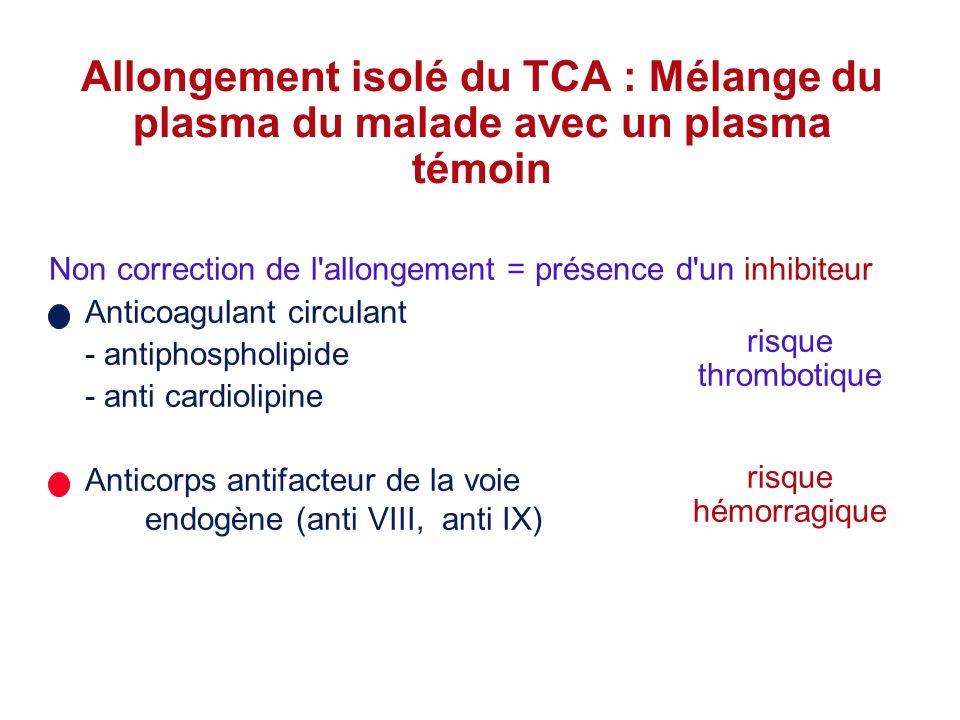 Allongement isolé du TCA : Mélange du plasma du malade avec un plasma témoin Non correction de l'allongement = présence d'un inhibiteur Anticoagulant