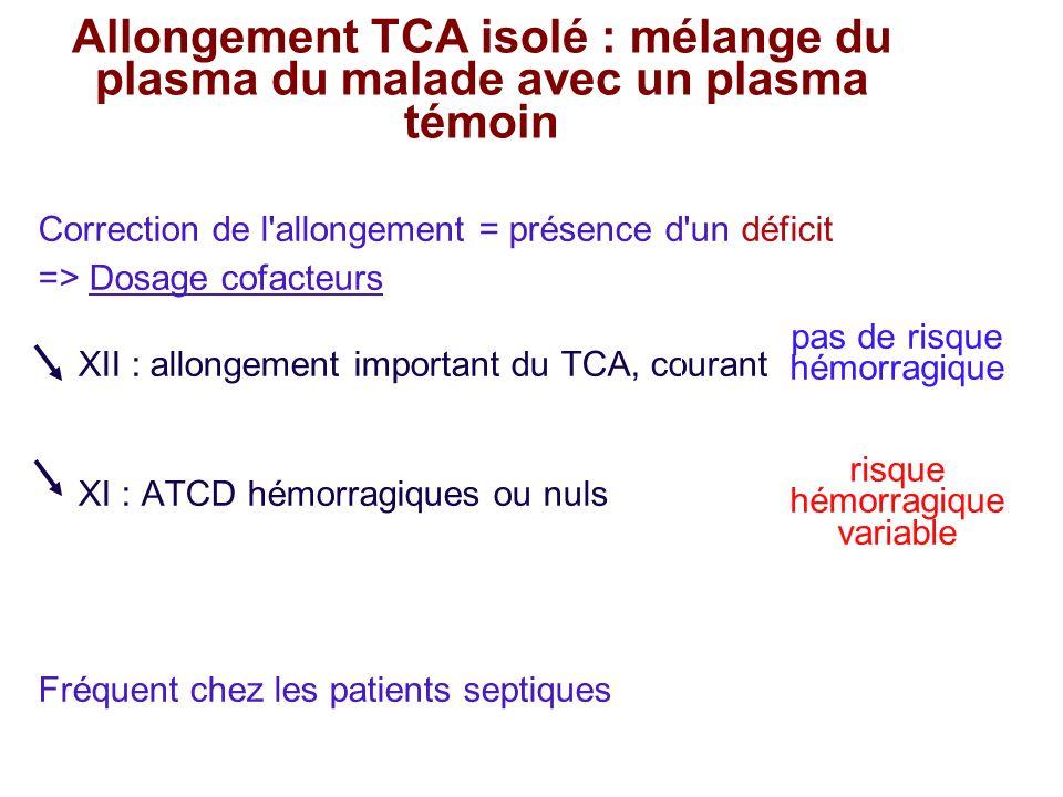 Allongement TCA isolé : mélange du plasma du malade avec un plasma témoin Correction de l'allongement = présence d'un déficit => Dosage cofacteurs XII