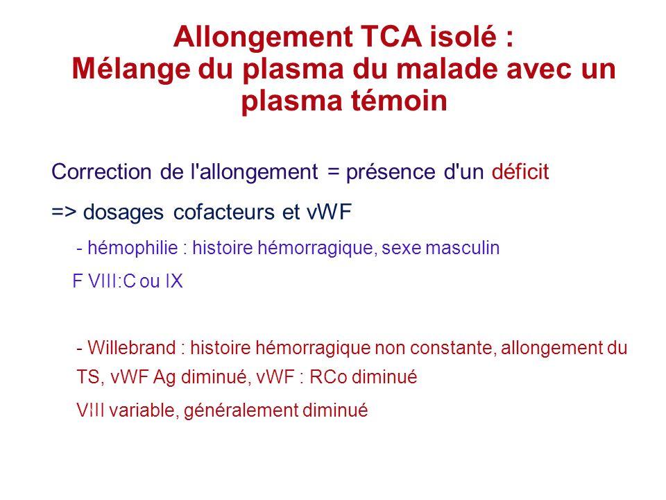 Allongement TCA isolé : Mélange du plasma du malade avec un plasma témoin Correction de l'allongement = présence d'un déficit => dosages cofacteurs et