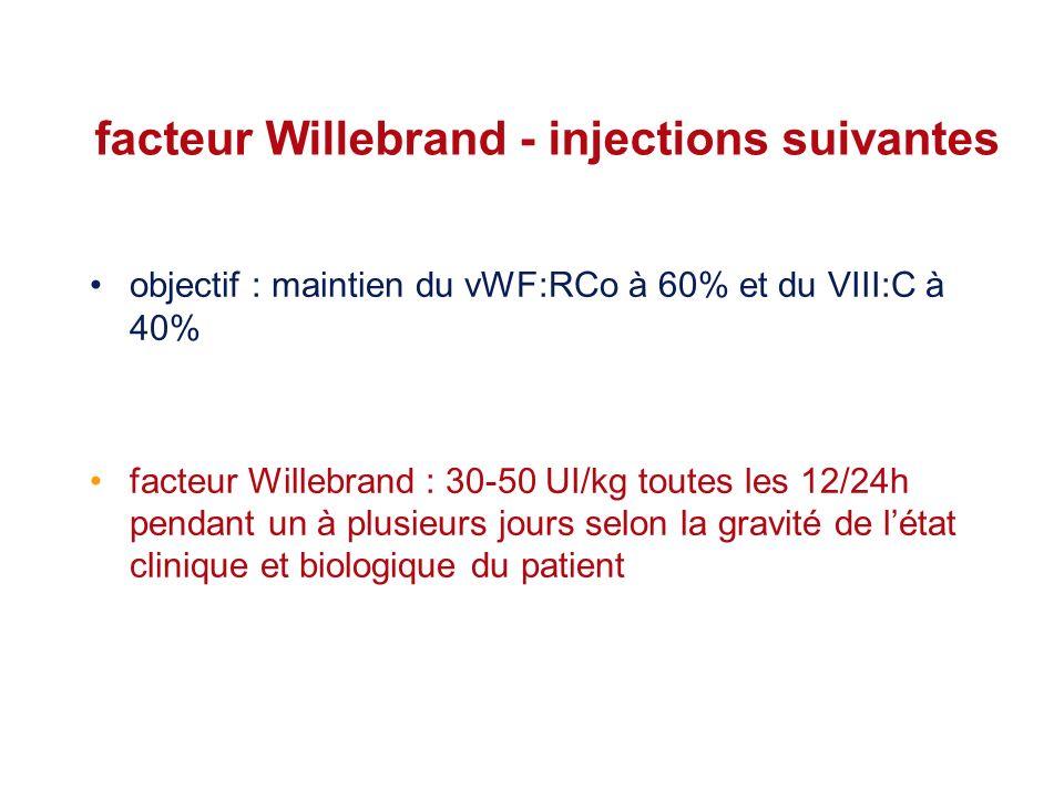 facteur Willebrand - injections suivantes objectif : maintien du vWF:RCo à 60% et du VIII:C à 40% facteur Willebrand : 30-50 UI/kg toutes les 12/24h p