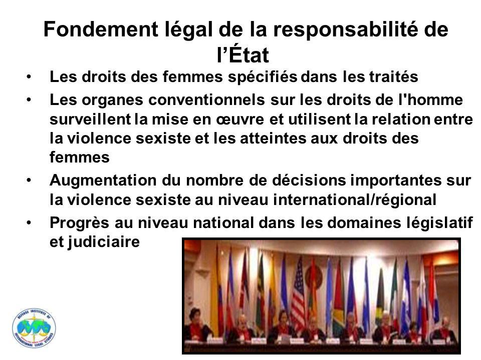 13 Fondement légal de la responsabilité de lÉtat Les droits des femmes spécifiés dans les traités Les organes conventionnels sur les droits de l'homme