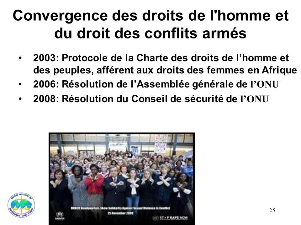 25 Convergence des droits de l'homme et du droit des conflits armés 2003: Protocole de la Charte des droits de lhomme et des peuples, afférent aux dro