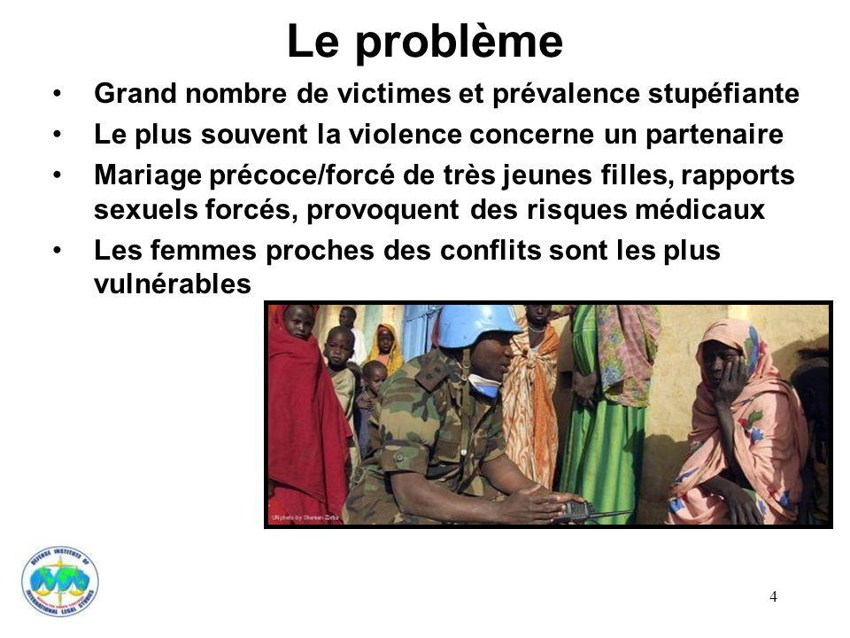 5 Le problème IFV/Sida et rapports sexuels forcés liés étroitement Mutilations génitales/excisions encore très pratiquées Femmes assassinées lorsque leur famille ne peut verser leur dot Meurtre « pour lhonneur de la famille » encore accepté dans de nombreuses régions