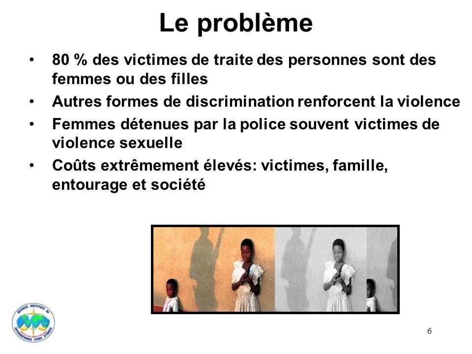 6 Le problème 80 % des victimes de traite des personnes sont des femmes ou des filles Autres formes de discrimination renforcent la violence Femmes dé