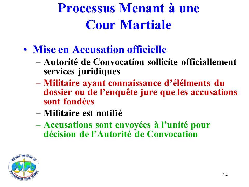 14 Processus Menant à une Cour Martiale Mise en Accusation officielle –Autorité de Convocation sollicite officiallement services juridiques –Militaire