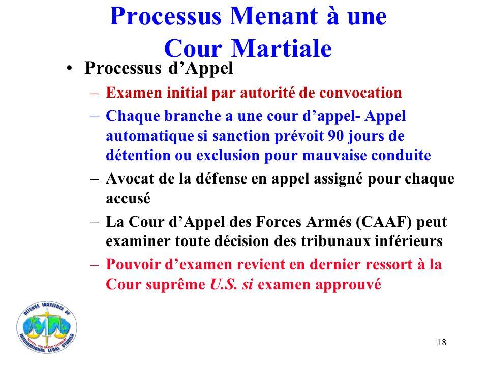 18 Processus Menant à une Cour Martiale Processus dAppel –Examen initial par autorité de convocation –Chaque branche a une cour dappel- Appel automati