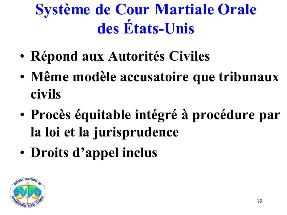 19 Système de Cour Martiale Orale des États-Unis Répond aux Autorités Civiles Même modèle accusatoire que tribunaux civils Procès équitable intégré à