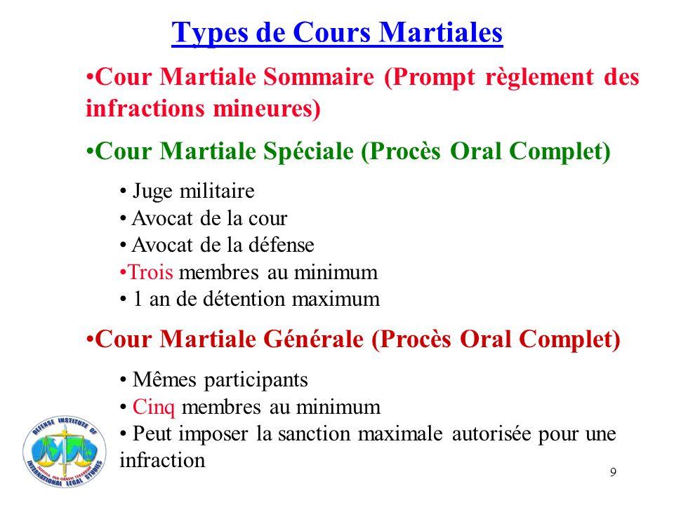 9 Types de Cours Martiales Cour Martiale Sommaire (Prompt règlement des infractions mineures) Cour Martiale Spéciale (Procès Oral Complet) Juge milita