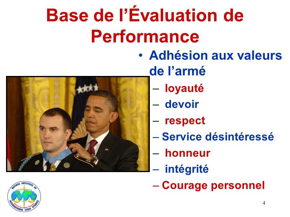 Base de lÉvaluation de Performance Adhésion aux valeurs de larmé – loyauté – devoir – respect –Service désintéressé – honneur – intégrité –Courage personnel 4