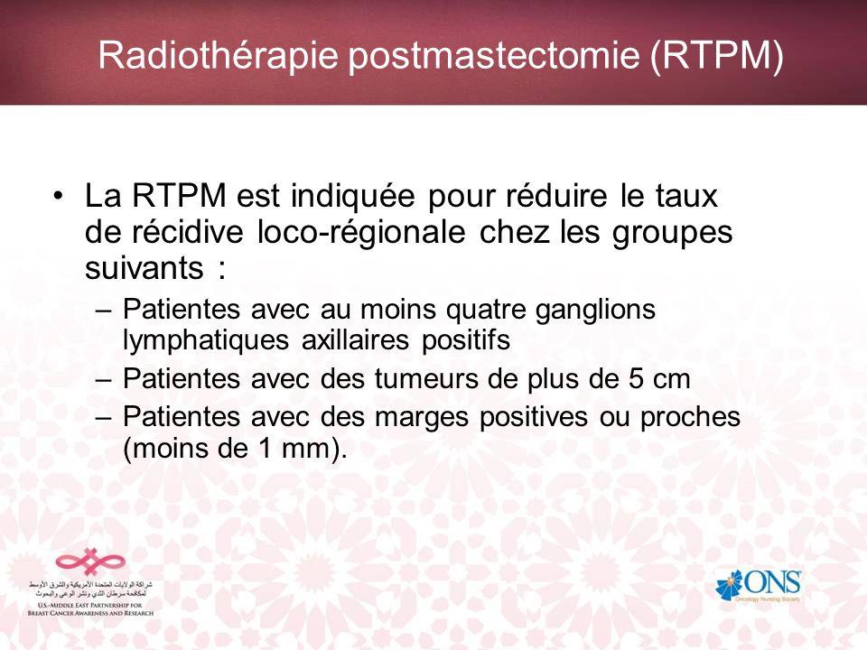 Radiothérapie postmastectomie (RTPM) Le traitement commence dans un délai de six semaines après la chirurgie ou la chimiothérapie.