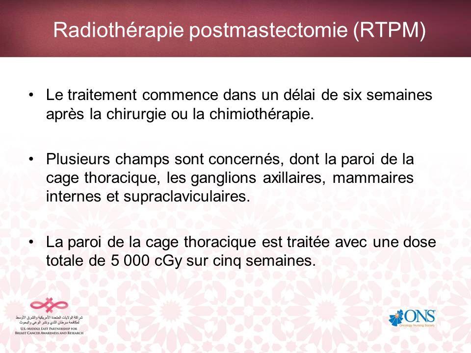 RTPM et reconstruction mammaire Le risque de complications augmente avec l ajout de RT immédiatement après la reconstruction mammaire.