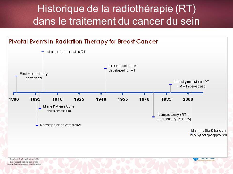 Principes d administration La dose de RT est déterminée par : –La radiosensibilité de la tumeur –La tolérance des tissus sains –Le volume de tissu à irradier Mesure de la dose –Le gray (Gy) a remplacé le rad (dose de radiation absorbée) en tant que terme officiel pour le dosage des radiations –1 Gy = 100 rad –1 cGy = 1 rad