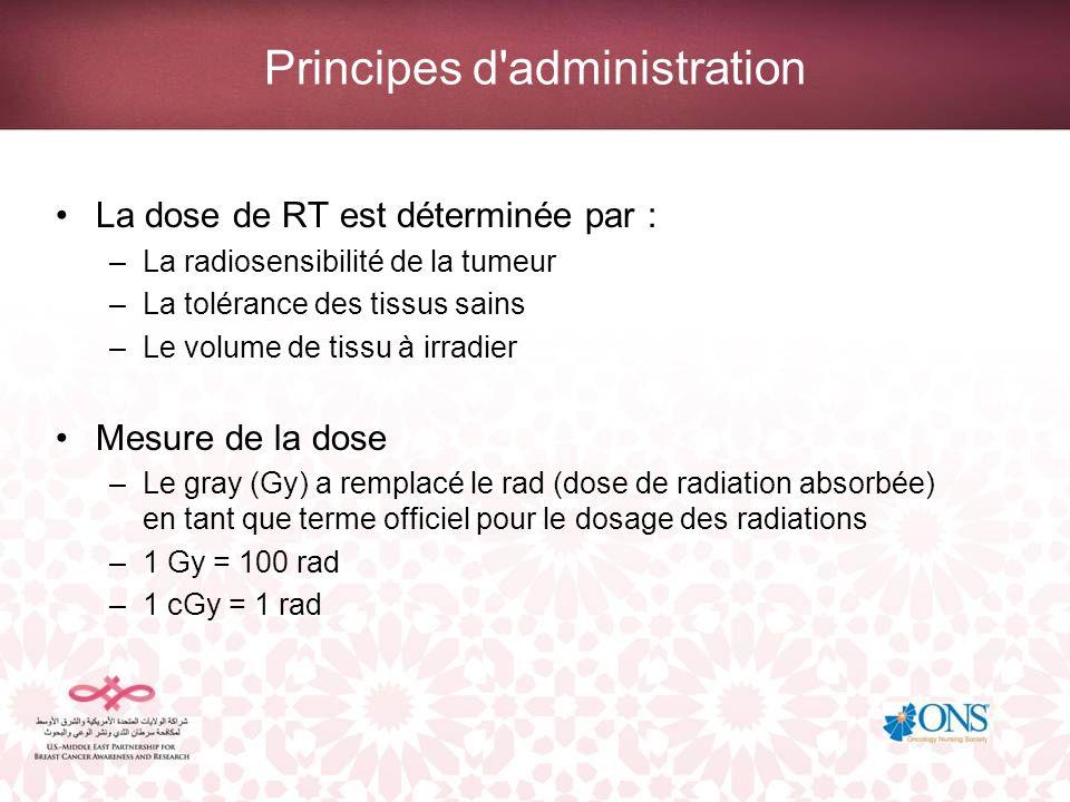 Techniques utilisées dans la RT Le traitement par radiothérapie externe est la méthode la plus fréquente d administration de RT –La radiothérapie d intensité modulée utilise l imagerie tomographique pour planifier la thérapie Cible le tissu du sein tout en épargnant le tissu sain –Solutions pour la RT suite à une thérapie de conservation du sein (thérapie conservatrice du sein, tumorectomie) Irradiation partielle du sein Irradiation partielle et accélérée du sein