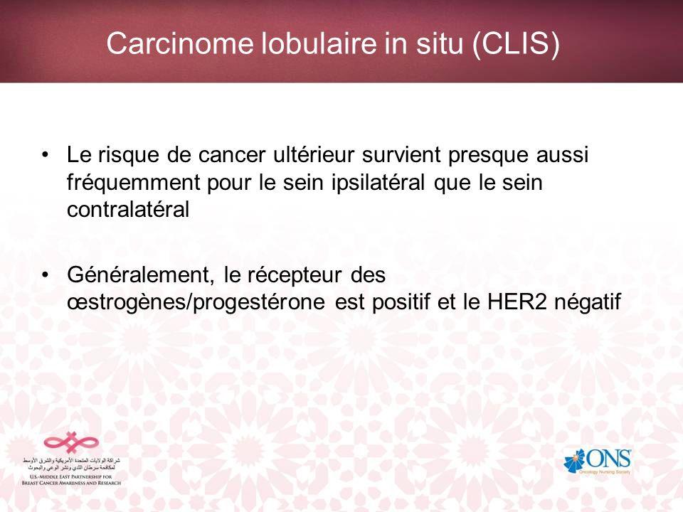 Carcinome lobulaire in situ (CLIS) Le risque de cancer ultérieur survient presque aussi fréquemment pour le sein ipsilatéral que le sein contralatéral