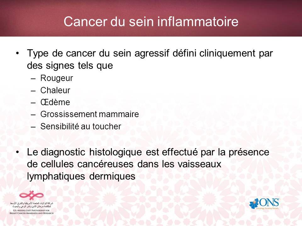 Cancer du sein inflammatoire Type de cancer du sein agressif défini cliniquement par des signes tels que –Rougeur –Chaleur –Œdème –Grossissement mamma