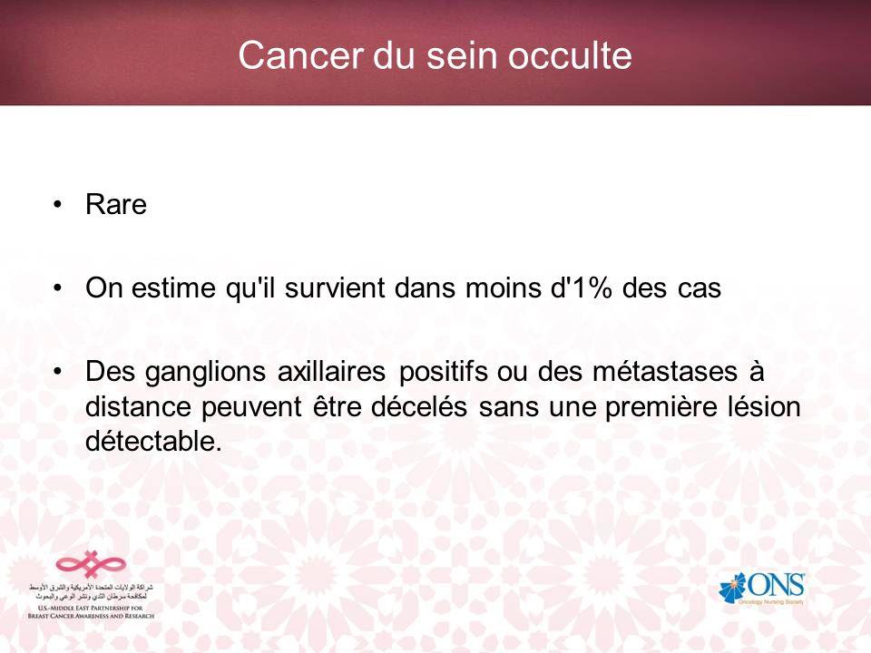 Cancer du sein occulte Rare On estime qu'il survient dans moins d'1% des cas Des ganglions axillaires positifs ou des métastases à distance peuvent êt