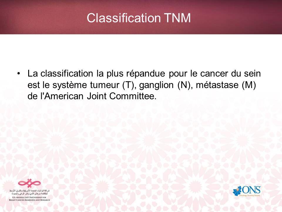 Classification TNM La classification la plus répandue pour le cancer du sein est le système tumeur (T), ganglion (N), métastase (M) de l'American Join
