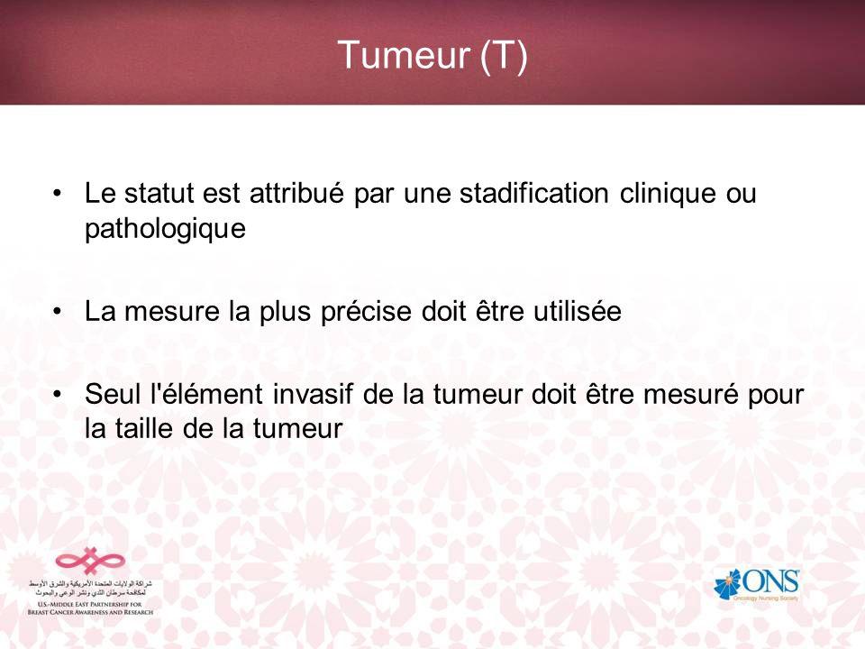 Tumeur (T) Le statut est attribué par une stadification clinique ou pathologique La mesure la plus précise doit être utilisée Seul l'élément invasif d