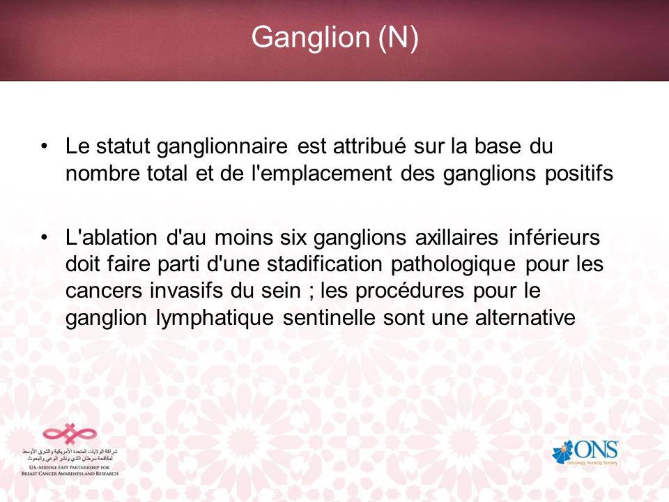 Ganglion (N) Le statut ganglionnaire est attribué sur la base du nombre total et de l'emplacement des ganglions positifs L'ablation d'au moins six gan