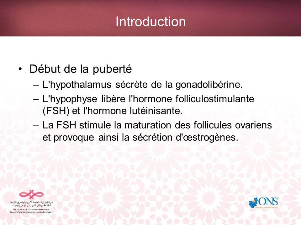 Introduction Début de la puberté –L'hypothalamus sécrète de la gonadolibérine. –L'hypophyse libère l'hormone folliculostimulante (FSH) et l'hormone lu