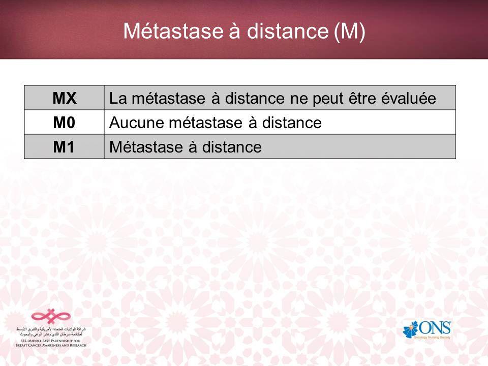Métastase à distance (M) MXLa métastase à distance ne peut être évaluée M0Aucune métastase à distance M1Métastase à distance